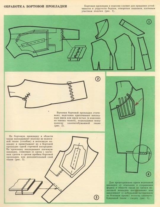 Пошаговое шитьё пиджака