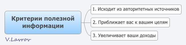 5954460_Kriterii_poleznoi_informacii (654x158, 15Kb)