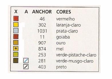 Фрукты на полотенце. Схема вышивки крестом (4) (392x277, 82Kb)