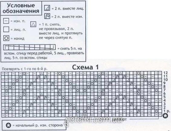 6009459_1407319426_shema (566x434, 59Kb)