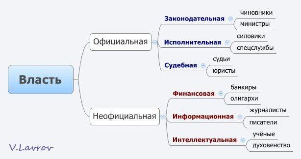 5954460_Vlast (614x326, 23Kb)