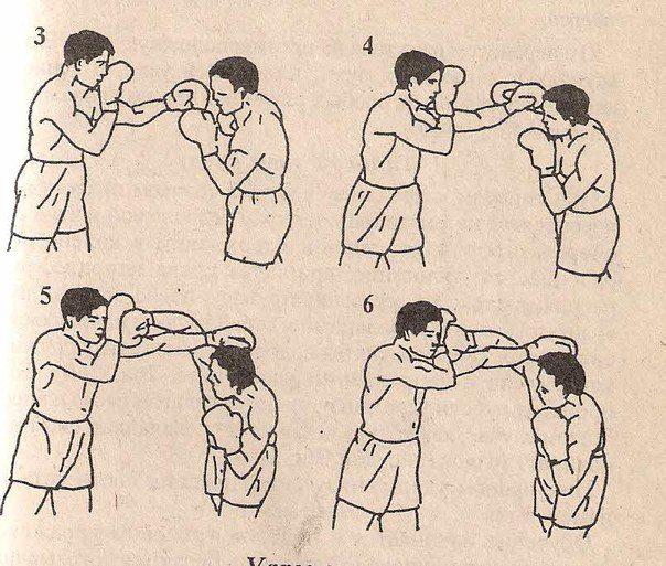 техника ударов в боксе научиться Работы: Грузчики