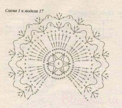 1355848094_vechernee-plate-cveta-toplenogo-moloka-vyazanoe-kryuchkom3 (413x367, 119Kb)