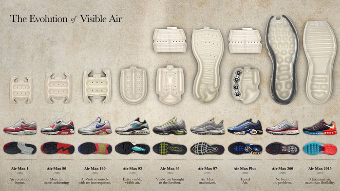 nike-visible-air-evolution-01 (700x393, 327Kb)