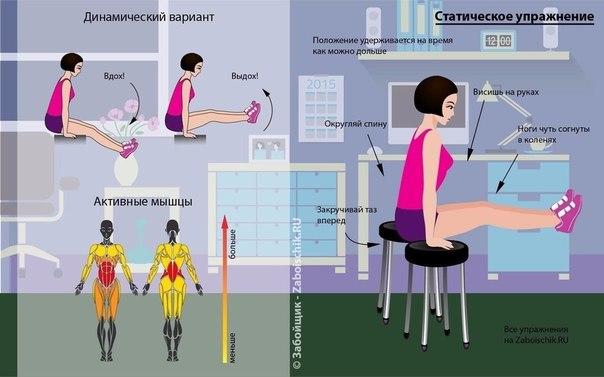 3925311_Treniryem_vse_gryppi_mishc_v_domashnih_ysloviyah (604x377, 42Kb)