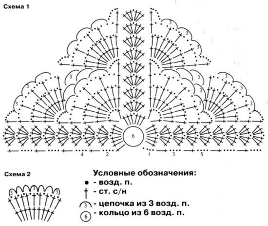 image.php (550x463, 132Kb)