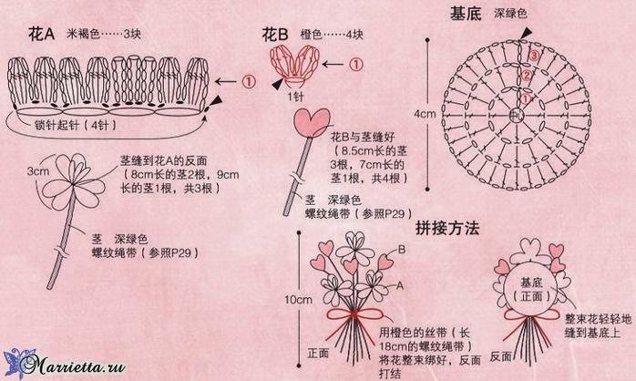 Миниатюрные букетики цветов крючком. Схемы (2) (700x418, 304Kb)
