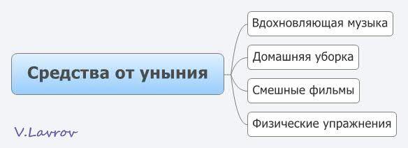 5954460_Sredstva_ot_yniniya (584x212, 14Kb)