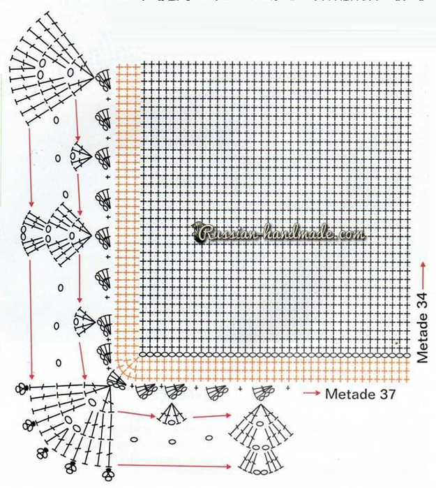 Цветочный коврики для ванной. Вязание крючком (3) (625x700, 427Kb)