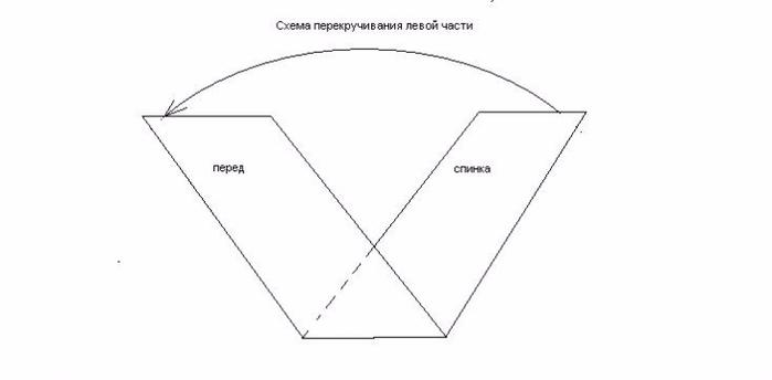 perekruchennyy-svitshot-poncho-6 (700x344, 73Kb)