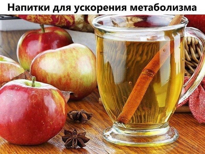 2749438_3_napitka_dlya_yskoreniya_metabolizma (700x525, 127Kb)