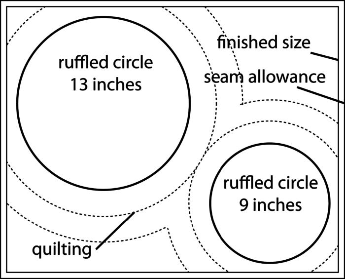 Шьем сами. Интересный декор подушки и одеяла воланами (3) (700x565, 37Kb)