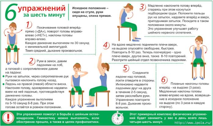 Профилактика при остеохондрозе позвоночника
