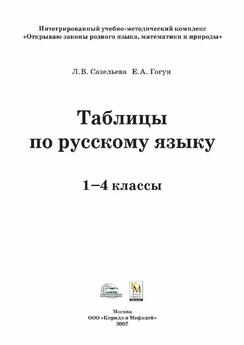 tablitsy_po_russkomu_yazyku_1-4_klassy-1 (495x700, 59Kb)