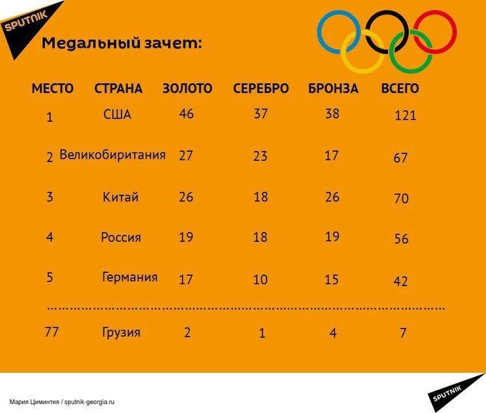 медали (700x596, 43Kb)