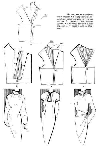Перенос вытачек в юбках