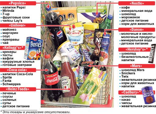Opasnost-GMO-dlya-cheloveka-i-prirody-3 (510x374, 144Kb)