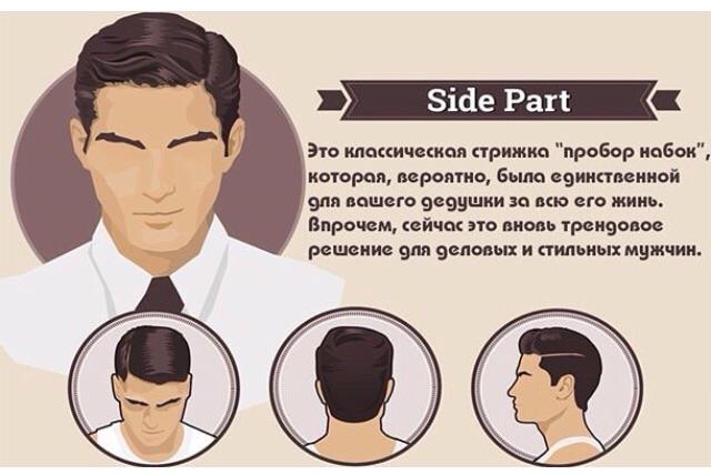 Мужские Стрижки Инструкция