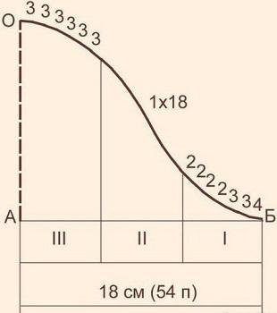 4716146_vasan_proimi (310x350, 19Kb)