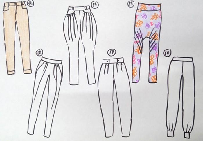 Путеводитель по видам одежды