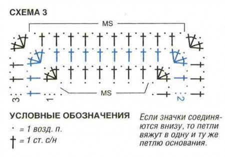 СЃ3 (450x315, 72Kb)