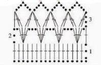 shemy-kajmy-k-filenomu-pokryvalu-3 (198x128, 20Kb)