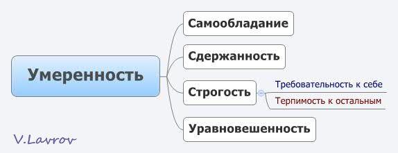 5954460_Ymerennost (574x221, 14Kb)