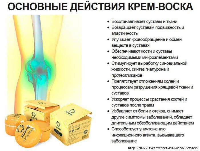 зарядка для тазобедренного сустава