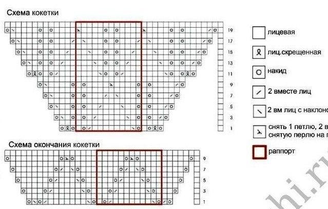 Схемы с описанием вязания кокеток спицами 364