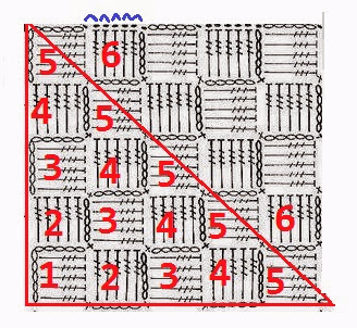 Квадраты от угла крючком схема