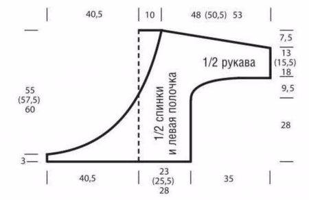 1469797598_pulover-s-zapahom-shema-2 (450x292, 43Kb)