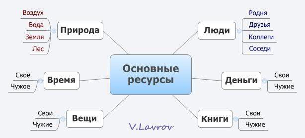 5954460_Osnovnie_resyrsi (614x279, 19Kb)