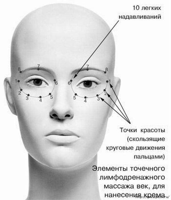 """alt=""""Как наносить крем вокруг глаз правильно? """"/2835299_Izmenenie_razmera_Kak_nanosit_krem_vokryg_glaz_pravilno2 (599x700, 109Kb)"""