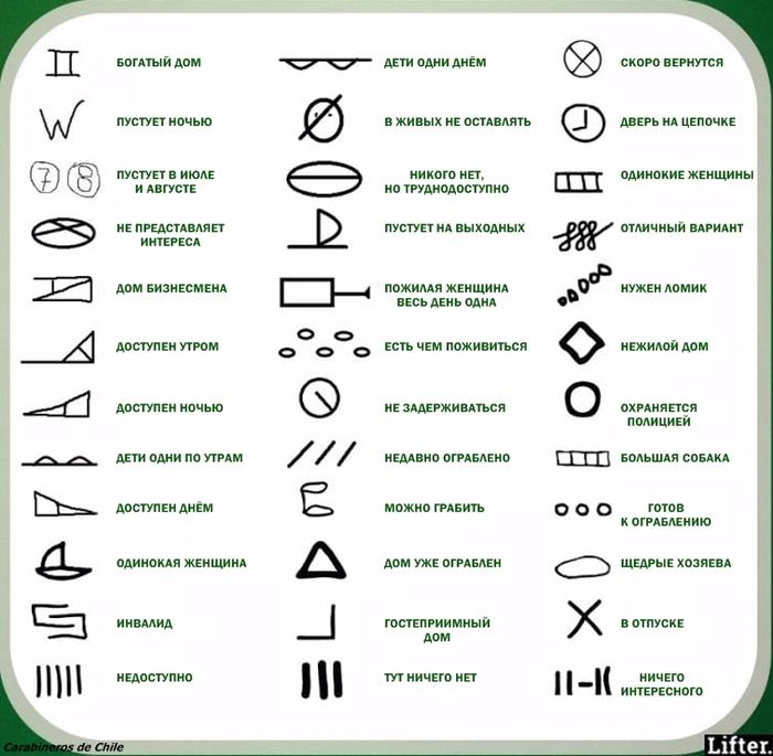 знаки вора (700x685, 297Kb)