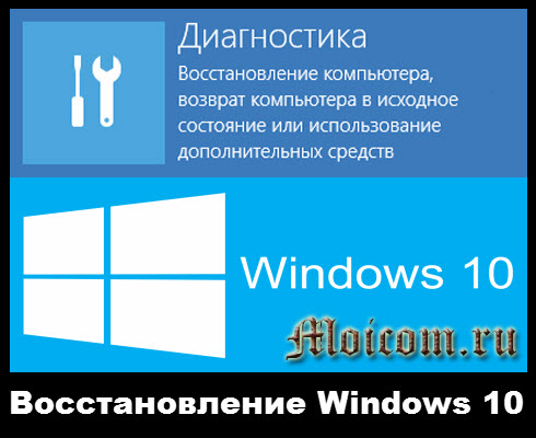 3085196_VosstanovlenieWindows10 (490x400, 57Kb)