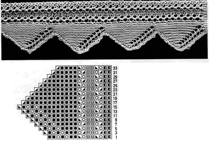 puntilla 1 (700x483, 196Kb)