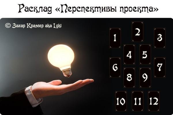3487914_Karti_Taro__Rasklad___Perspektivi_proekta (600x400, 22Kb)
