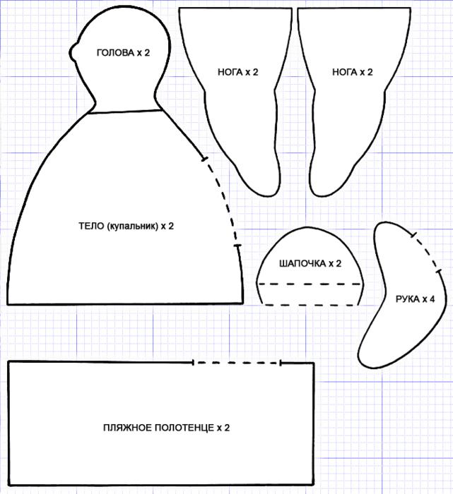 Куклы тильда выкройки чертежи мастер класс