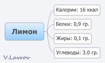 5954460_Limon (352x212, 10Kb)
