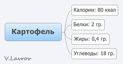 5954460_Kartofel (409x212, 10Kb)