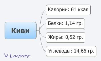 5954460_Kivi (351x212, 9Kb)
