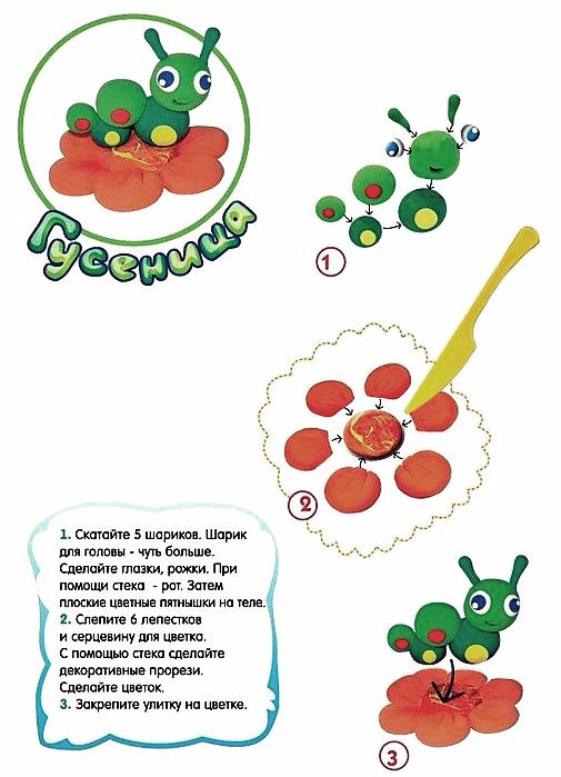 poshagovaya-lepka-iz-plastilina-2 (505x699, 254Kb)