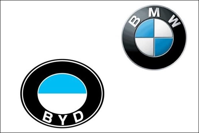 «Авто-Абибас»: 5 китайских подделок логотипов автомобильных компаний
