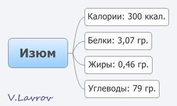5954460_Izum (354x212, 10Kb)