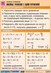 Превью шпаргалки РїРѕ алгебре 1 (300x425, 156Kb)