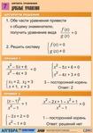 Превью шпаргалки РїРѕ алгебре 7 (300x425, 117Kb)