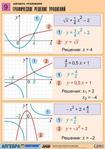 Превью шпаргалки РїРѕ алгебре 9 (300x425, 130Kb)