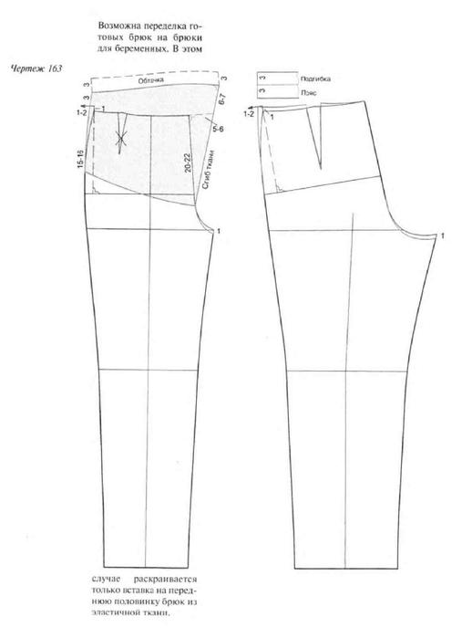 короткие летние юбки для девушек