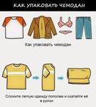 Превью укладываем одежду компактно 1 (540x600, 102Kb)
