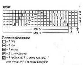 modnaea-koftocika-dlea-devociki-foto1 (287x224, 52Kb)
